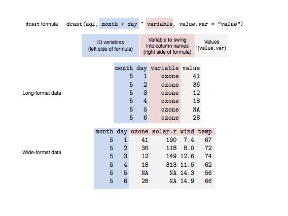 r data table sum multiple columns 1